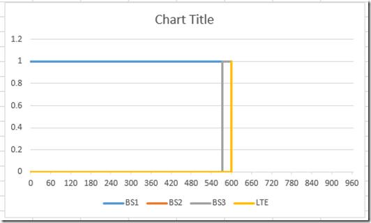 download calculating time duration in excel gantt chart excel template. Black Bedroom Furniture Sets. Home Design Ideas