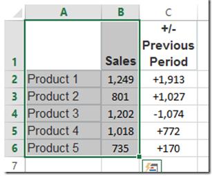 Custom Chart Data Labels Pic 2