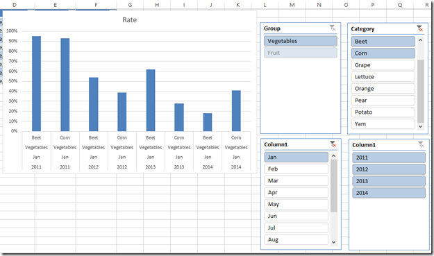 How-to Create a Dynamic Excel Pivot Table Dashboard Chart