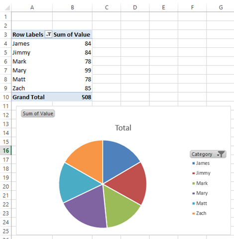 How To Easily Make A Dynamic Pivottable Pie Chart For The Top X