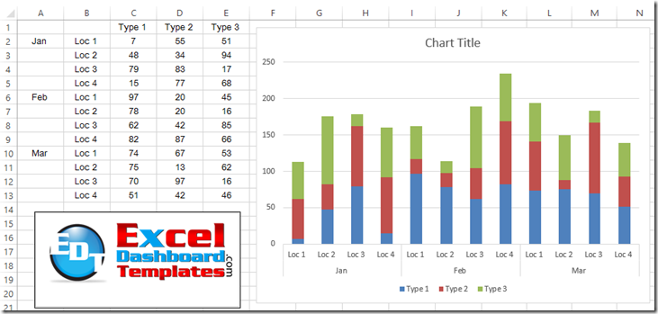 How do you create a bar graph from an excel spreadsheet