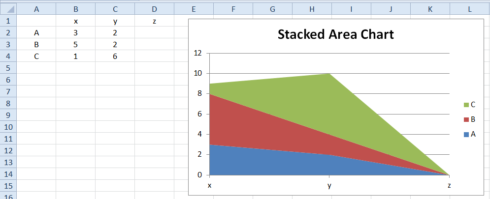 Excel Stacked Area Chart