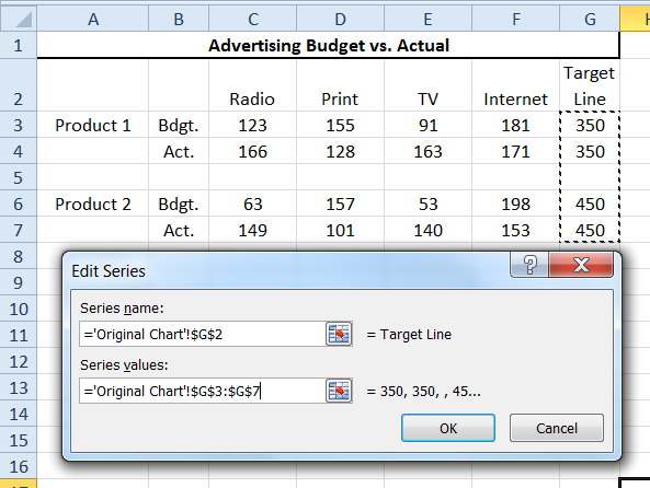 Add a Target Line Series - Excel Dashboard Templates
