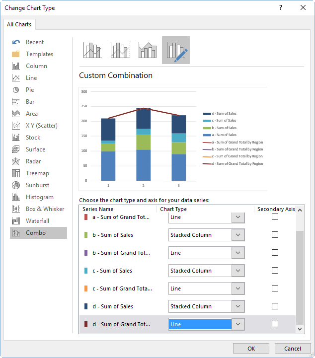 Change Chart Type in Excel 2016 Dialog Box