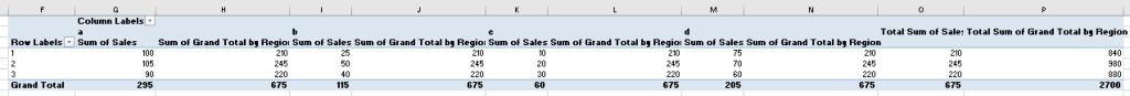 Final Excel Pivot Table