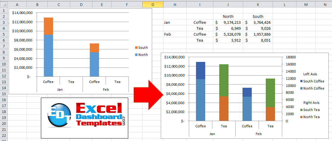 How To Make An Excel Stacked Column Pivot Chart With A Secondary