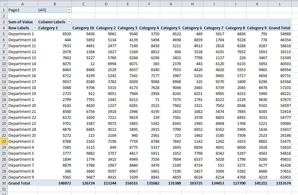 Pivot Table of Original Data