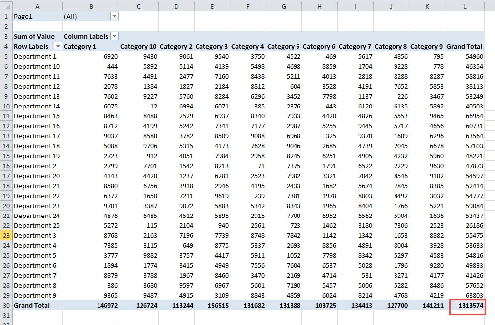 Pivot Table of Original Data Double Click