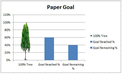 Tree Goal Chart Image inserted tree picture