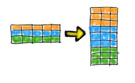 Data Transformation Formulas in Excel
