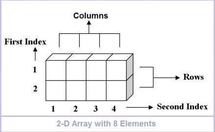 Excel Array Formulas SumIF