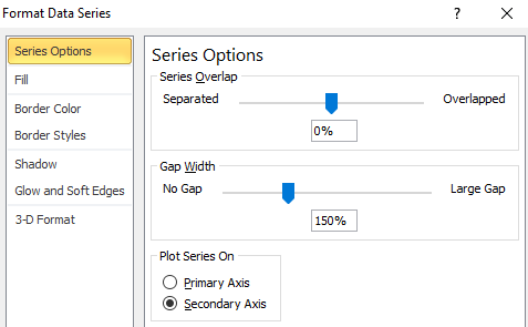 Move Series to Secondary Axis Dialog Box
