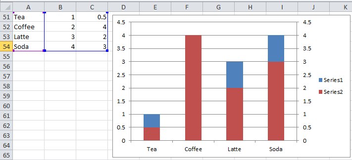 Excel Overlapping Columns Chart Secondary Axis