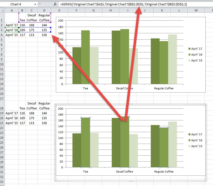 Copy Paste an Excel Chart on Same Worksheet Keeps Same Data Reference