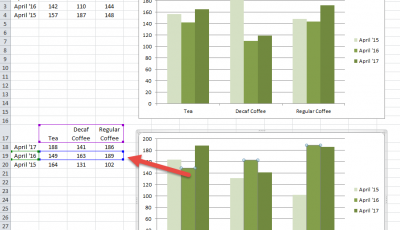 Copy an Excel Chart on Same Worksheet Keeps Same Data Reference Final Copied Charts