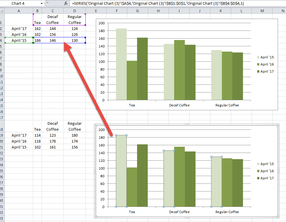 Copy an Excel Chart on Same Worksheet Keeps Same Data Reference