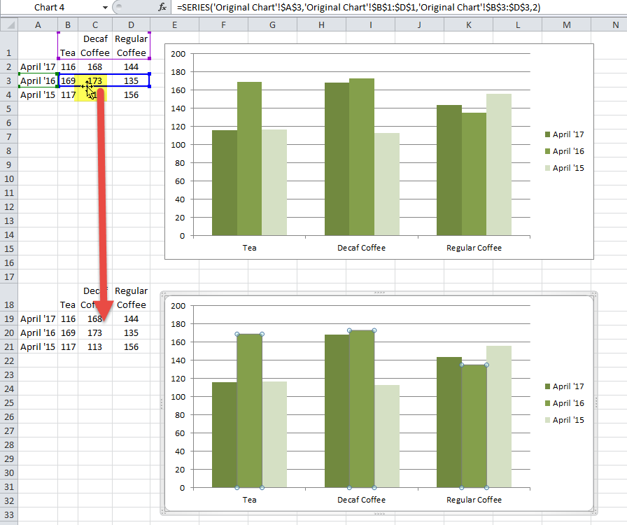 Modify Chart Data Range with Drag and Drop in Excel Worksheet