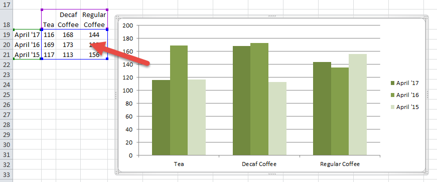 Updated Chart via Data range from Select Data Source Dialog Box
