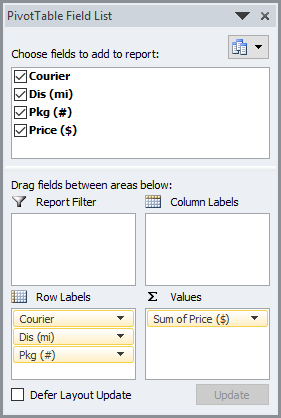 Friday Challenge Pivot Table Field List For Pivot Chart With
