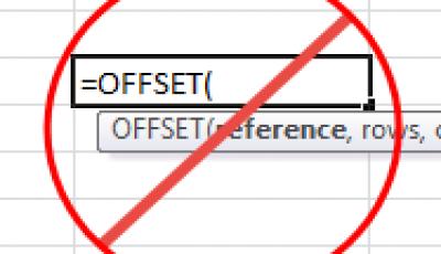 Non-Offset Chart Tip