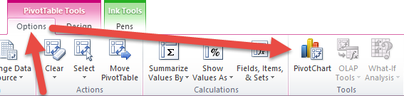 Pivot Table Tools Options Ribbon Pivot Chart Button