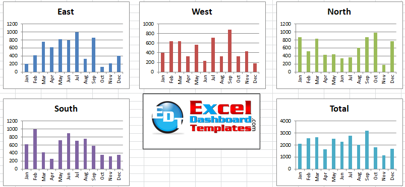 Excel Dashboard Final Size and Alignment