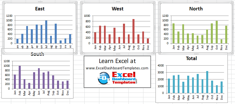 Excel Dashboard Top Alignment Repositioned