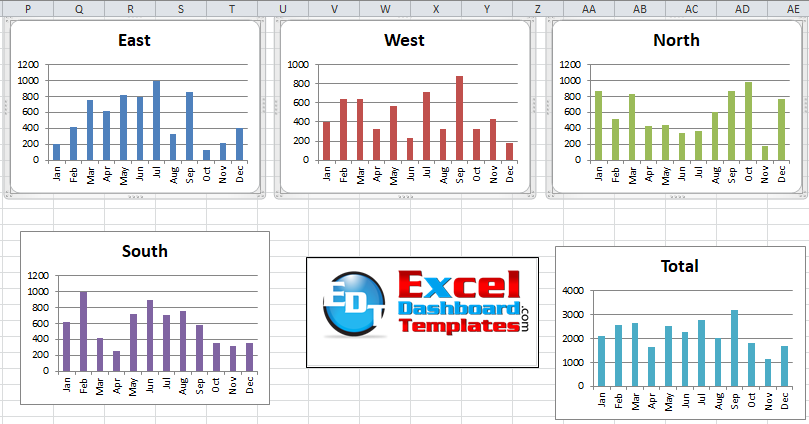 Excel Dashboard Top Alignment