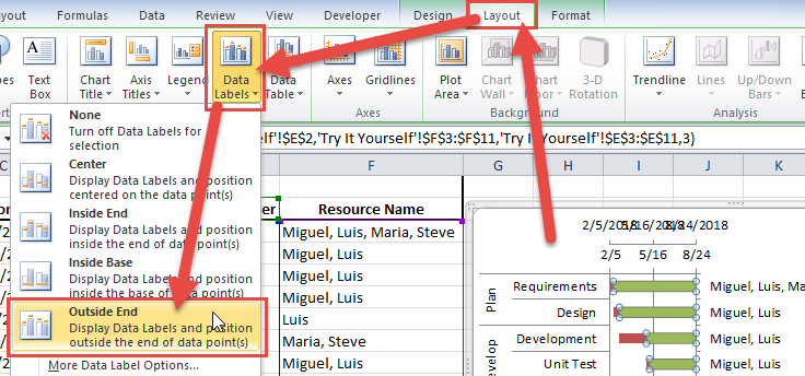 Add Outside End Data Labels to Resource Filler Series