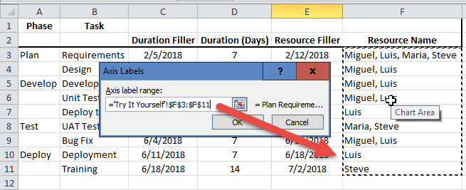 Change 2nd Axis Labels for Gantt Chart Resource Names