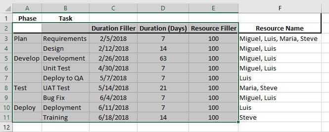 Excel 2016 Gantt Chart Data Range