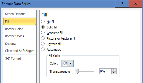 Format Data Series Dialog Box Fill Options Solid Fill White