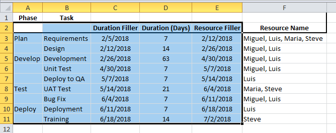 Highlight Excel Gantt Chart Data Range