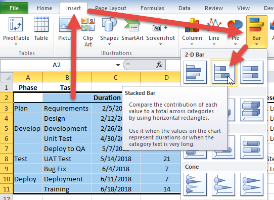 Insert Stacked Bar Chart for Excel Gantt Chart