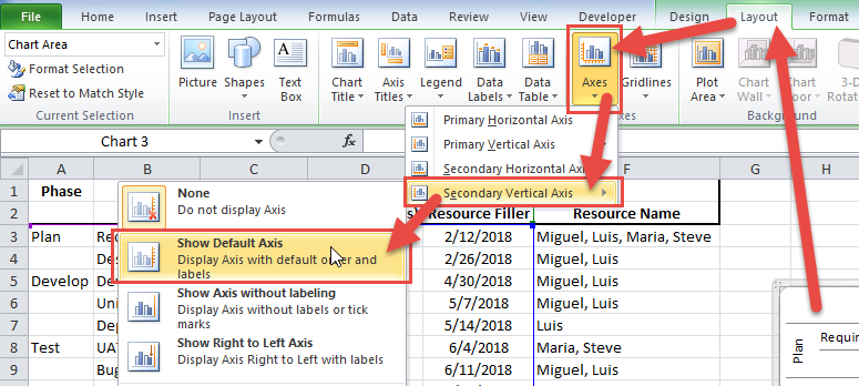 Show Secondary Vertical Axs for Excel Gantt Chart