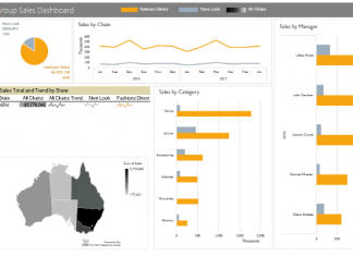 Home - Excel Dashboard Templates