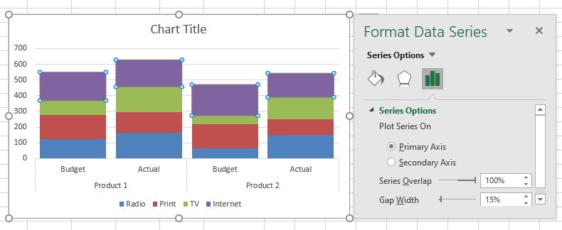 Clustered Stacked Column Chart Decrease Gap Width