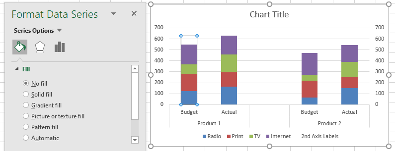 Clustered Stacked Column Chart Optional 2nd Axis Change to No Fill