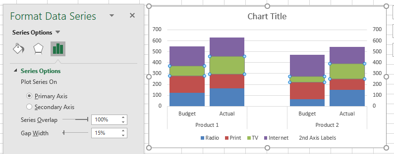 Clustered Stacked Column Chart Optional 2nd Axis Decrease Gap on Primary Axis