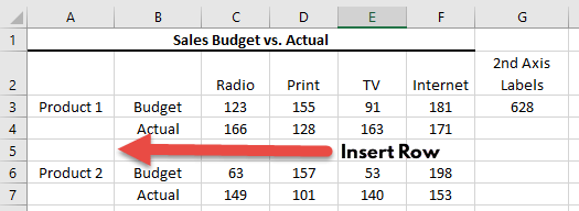 Clustered Stacked Column Chart Optional Insert Row for Gap